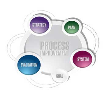 greenmark-process-improvement-diagram-illustration-design-js